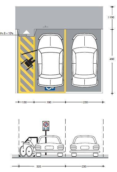 Decreto presidente della repubblica 30 07 2012 n 151 for Costo per costruire un garage per 2 persone