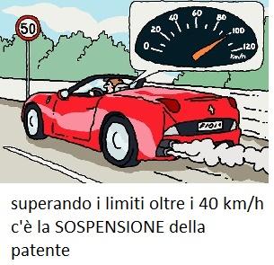 Eccesso velocita