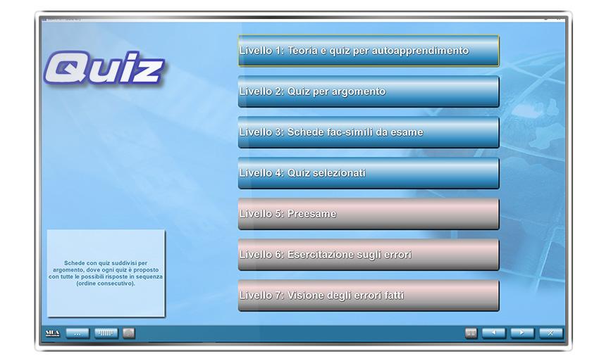quiz sida millennium